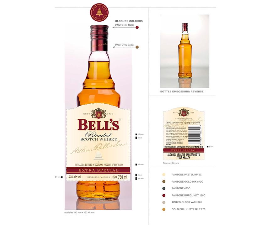 06-bells